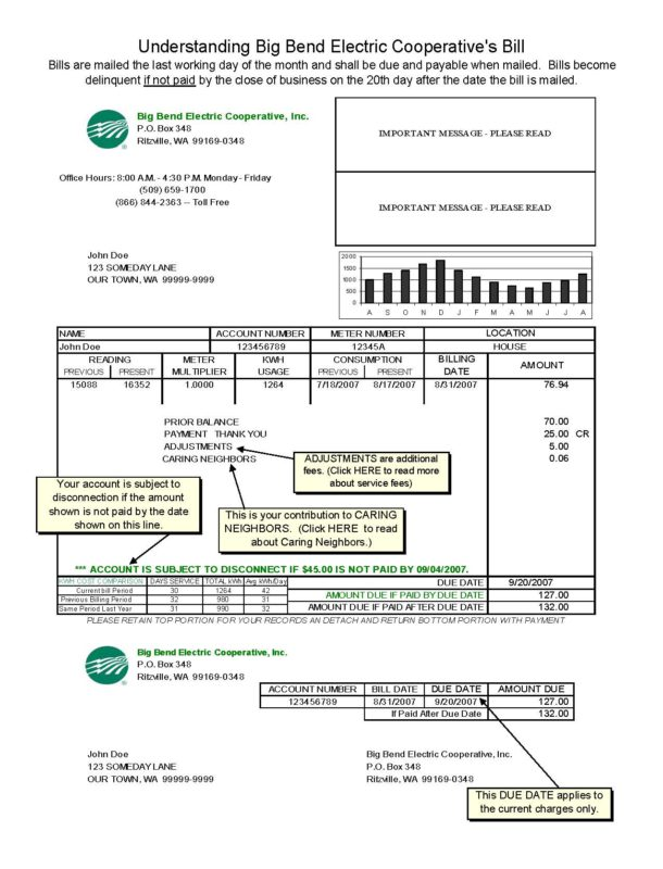 Sample of Big Bend Electric Cooperative Billing Statement